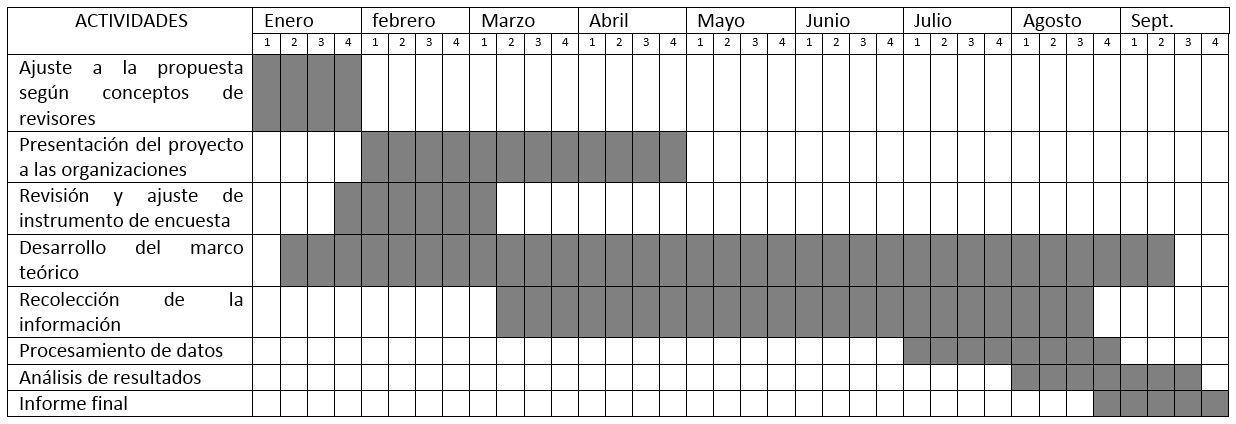 Calendario De Tesis.El Portal De La Tesis